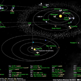 What's Up in the Solar System in June 2012