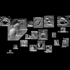 Craters on Vesta: A Cheat Sheet