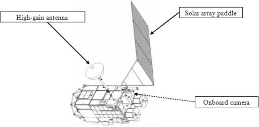 Kaguya self-portrait: Solar paddle (diagram)