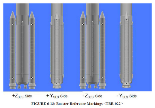 SLS reference markings, boosters