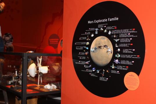 Mars Exploratie Familie
