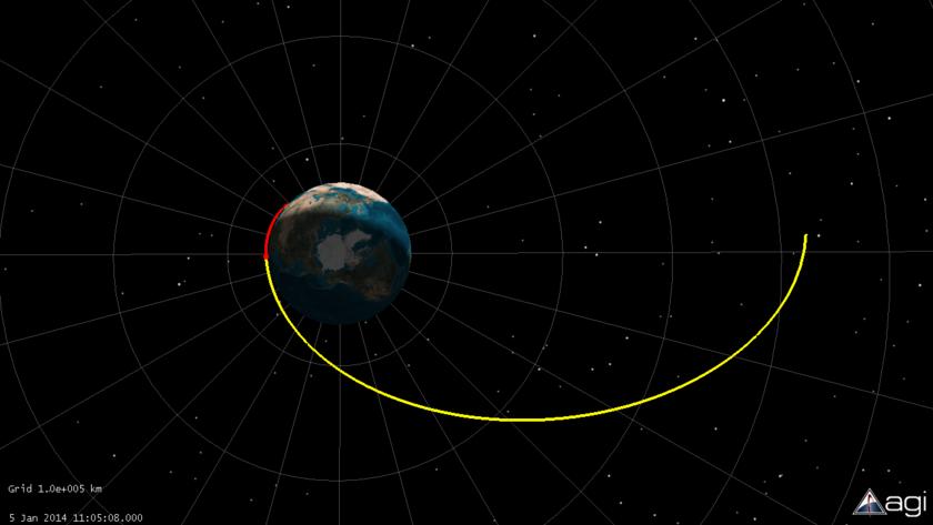 GSAT-14 first apogee
