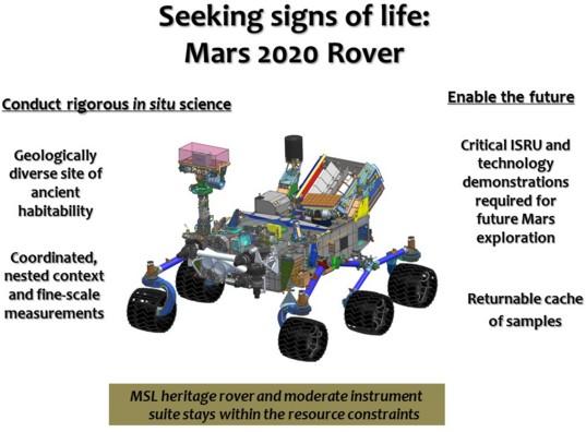 Mars 2020 Rover Goals