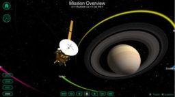 Cassini at Saturn Interactive Explorer (CASSIE)