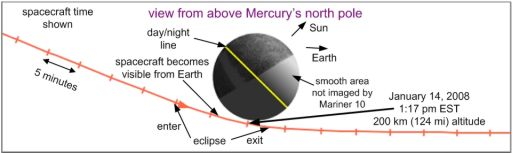 Geometry of MESSENGER's first Mercury flyby
