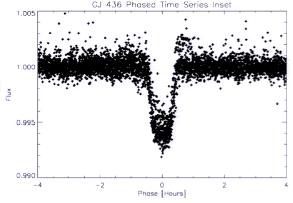 EPOCh data on the transit of GJ 436