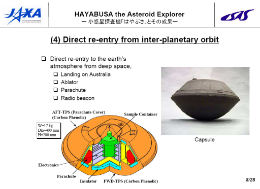 Hayabusa sample return capsule