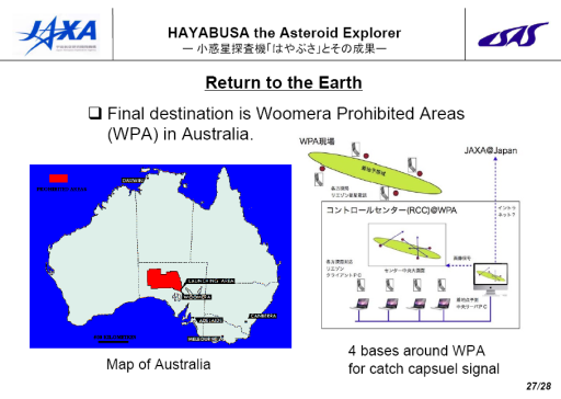 Planned location of the Hayabusa sample return