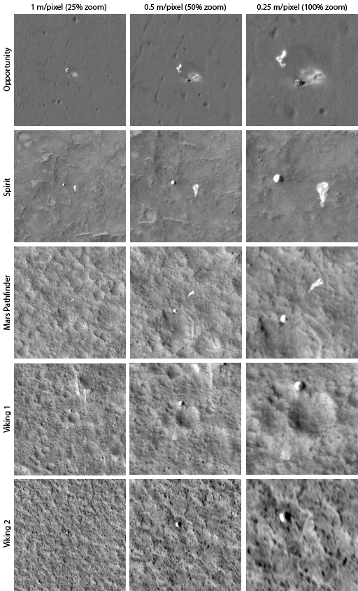 Backshells and parachutes on Mars as seen by HiRISE