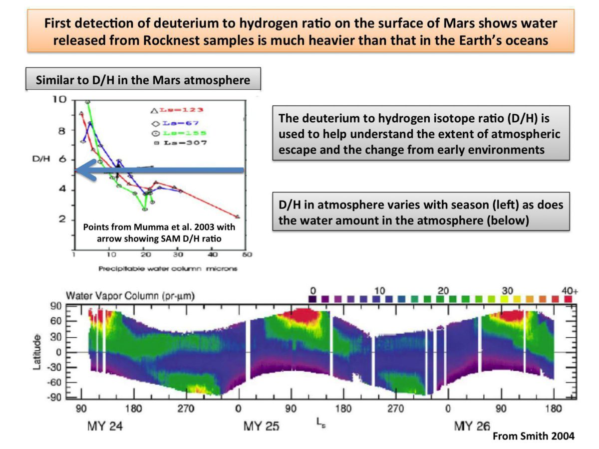 Curiosity measures gravity of Mount Sharp - SpaceFlight