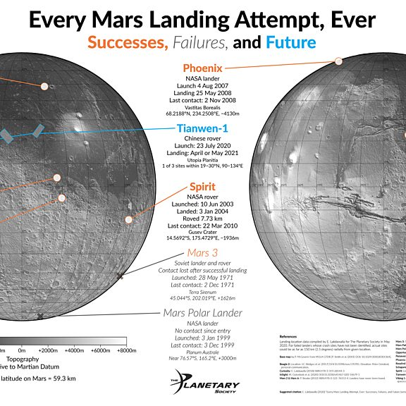Map mars landing sites detailed 2020v1 4