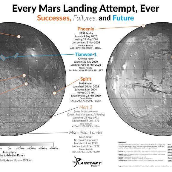 Map mars landing sites detailed 2020v1 4